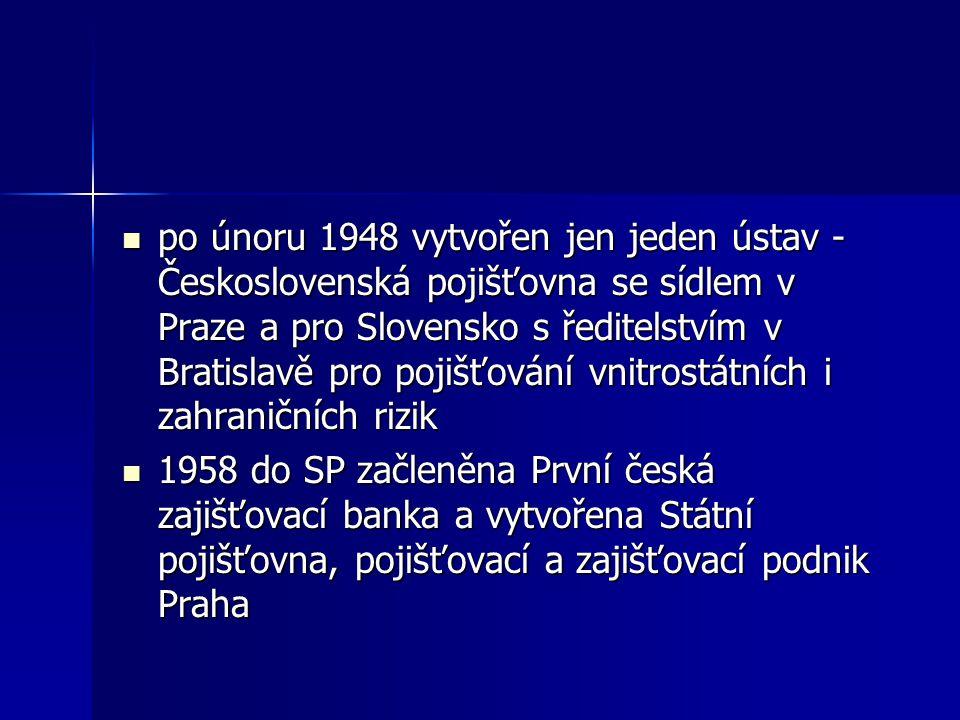 po únoru 1948 vytvořen jen jeden ústav - Československá pojišťovna se sídlem v Praze a pro Slovensko s ředitelstvím v Bratislavě pro pojišťování vnitrostátních i zahraničních rizik po únoru 1948 vytvořen jen jeden ústav - Československá pojišťovna se sídlem v Praze a pro Slovensko s ředitelstvím v Bratislavě pro pojišťování vnitrostátních i zahraničních rizik 1958 do SP začleněna První česká zajišťovací banka a vytvořena Státní pojišťovna, pojišťovací a zajišťovací podnik Praha 1958 do SP začleněna První česká zajišťovací banka a vytvořena Státní pojišťovna, pojišťovací a zajišťovací podnik Praha