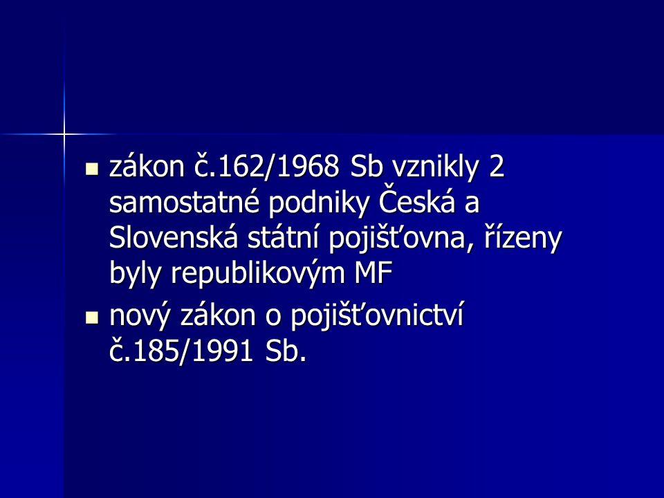 zákon č.162/1968 Sb vznikly 2 samostatné podniky Česká a Slovenská státní pojišťovna, řízeny byly republikovým MF zákon č.162/1968 Sb vznikly 2 samostatné podniky Česká a Slovenská státní pojišťovna, řízeny byly republikovým MF nový zákon o pojišťovnictví č.185/1991 Sb.