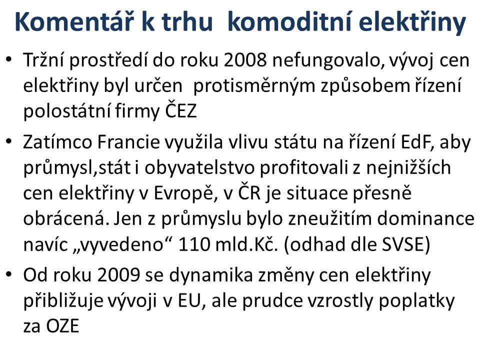 Komentář k trhu komoditní elektřiny Tržní prostředí do roku 2008 nefungovalo, vývoj cen elektřiny byl určen protisměrným způsobem řízení polostátní firmy ČEZ Zatímco Francie využila vlivu státu na řízení EdF, aby průmysl,stát i obyvatelstvo profitovali z nejnižších cen elektřiny v Evropě, v ČR je situace přesně obrácená.