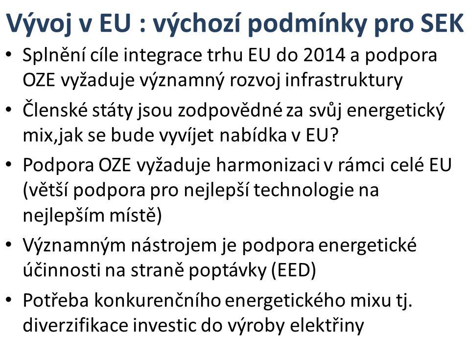 Vývoj v EU : výchozí podmínky pro SEK Splnění cíle integrace trhu EU do 2014 a podpora OZE vyžaduje významný rozvoj infrastruktury Členské státy jsou zodpovědné za svůj energetický mix,jak se bude vyvíjet nabídka v EU.