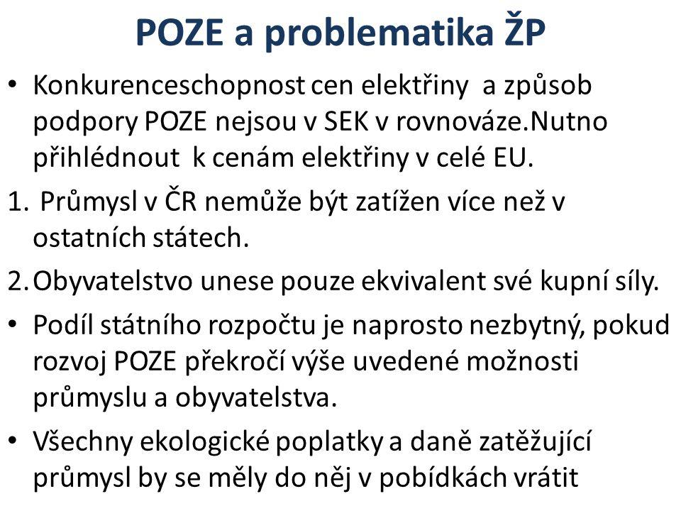 POZE a problematika ŽP Konkurenceschopnost cen elektřiny a způsob podpory POZE nejsou v SEK v rovnováze.Nutno přihlédnout k cenám elektřiny v celé EU.