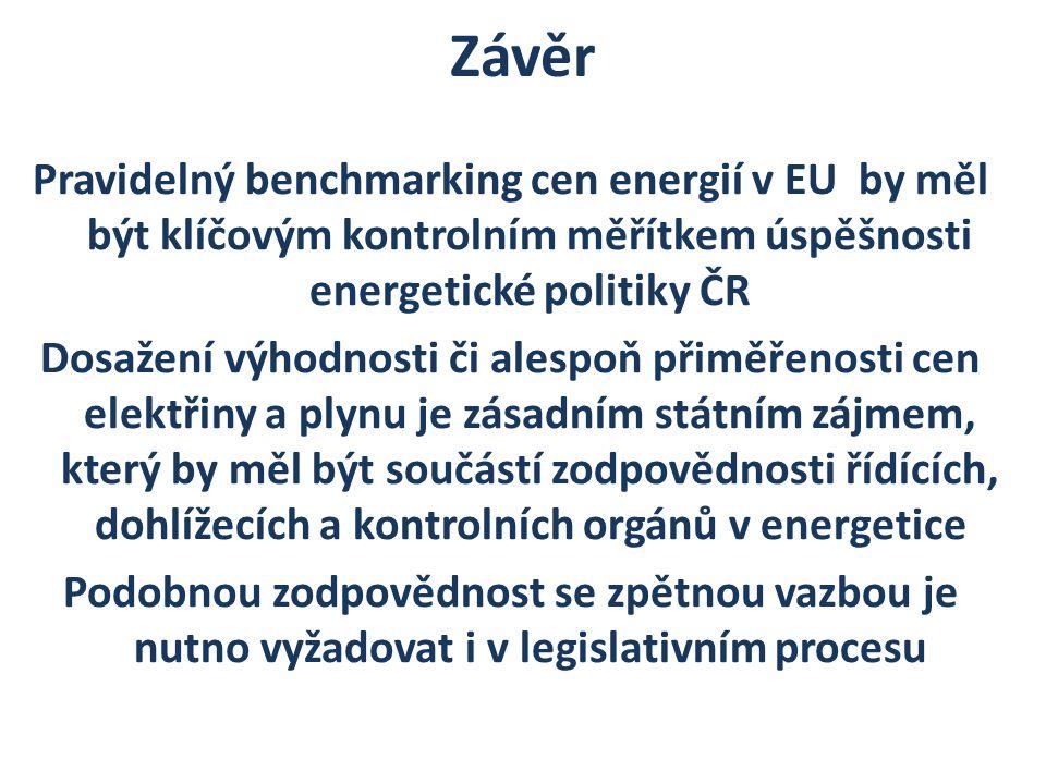 Závěr Pravidelný benchmarking cen energií v EU by měl být klíčovým kontrolním měřítkem úspěšnosti energetické politiky ČR Dosažení výhodnosti či alespoň přiměřenosti cen elektřiny a plynu je zásadním státním zájmem, který by měl být součástí zodpovědnosti řídících, dohlížecích a kontrolních orgánů v energetice Podobnou zodpovědnost se zpětnou vazbou je nutno vyžadovat i v legislativním procesu
