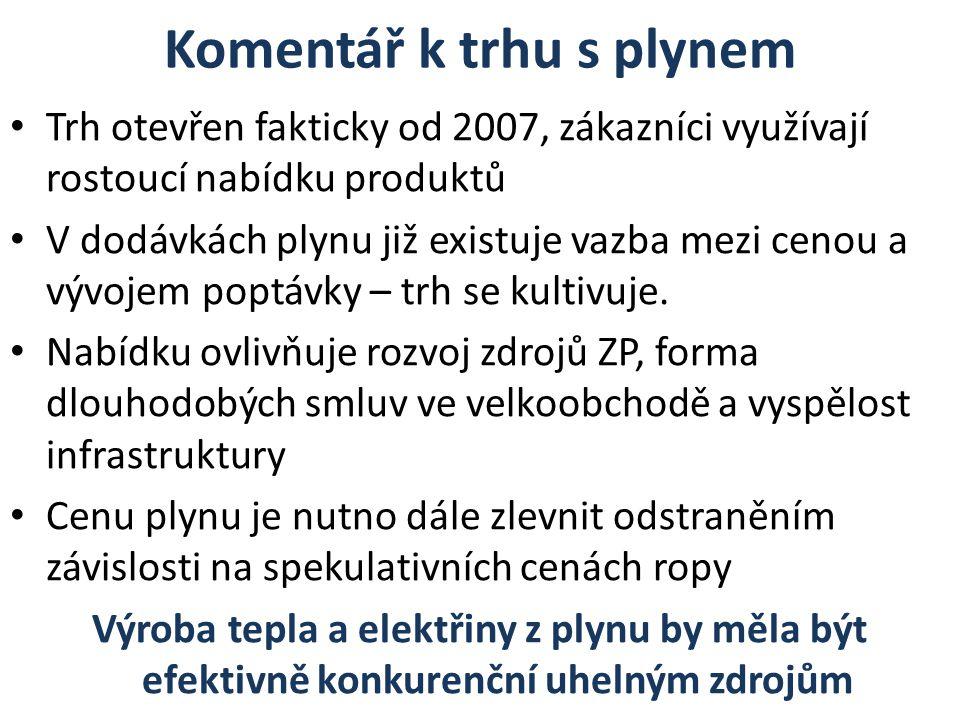 Elektro energetika nepodporuje průmysl v ČR