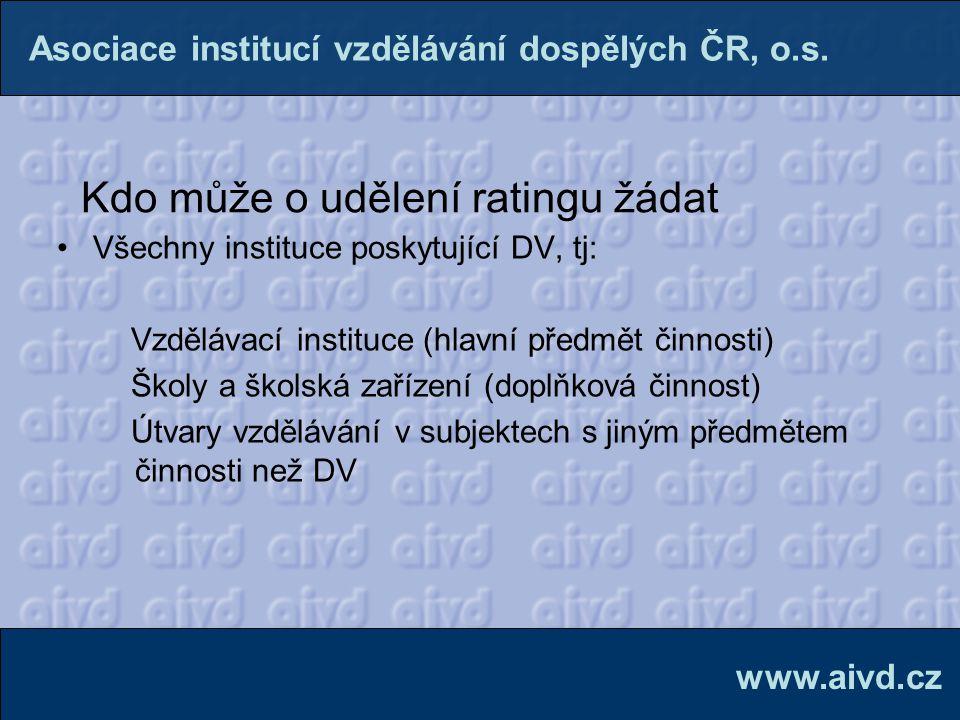 KRÁSNÉ A ÚSPĚŠNÉ DNY PŘÍŠTÍ Marie Jírů www.aivd.cz Asociace institucí vzdělávání dospělých ČR, o.s.