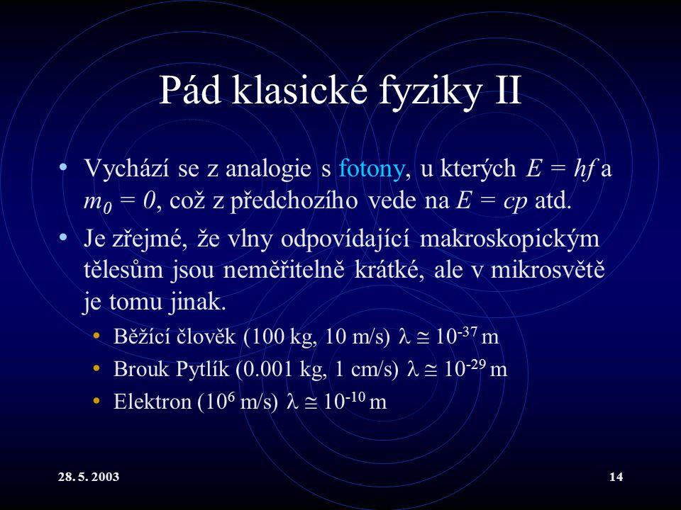 28. 5. 200314 Pád klasické fyziky II Vychází se z analogie s fotony, u kterých E = hf a m 0 = 0, což z předchozího vede na E = cp atd. Je zřejmé, že v