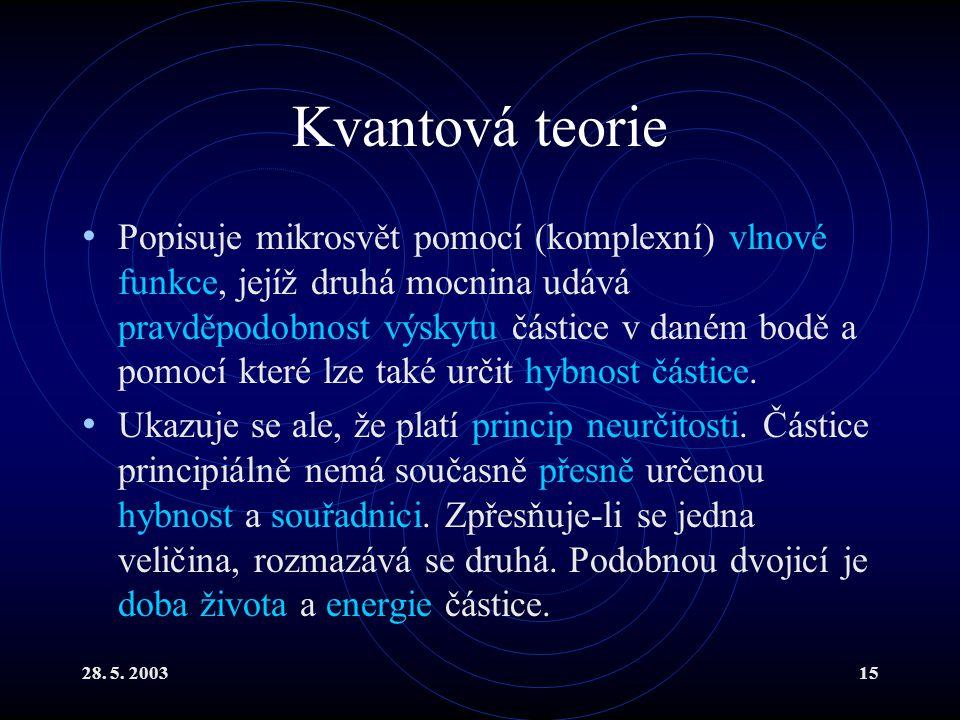 28. 5. 200315 Kvantová teorie Popisuje mikrosvět pomocí (komplexní) vlnové funkce, jejíž druhá mocnina udává pravděpodobnost výskytu částice v daném b