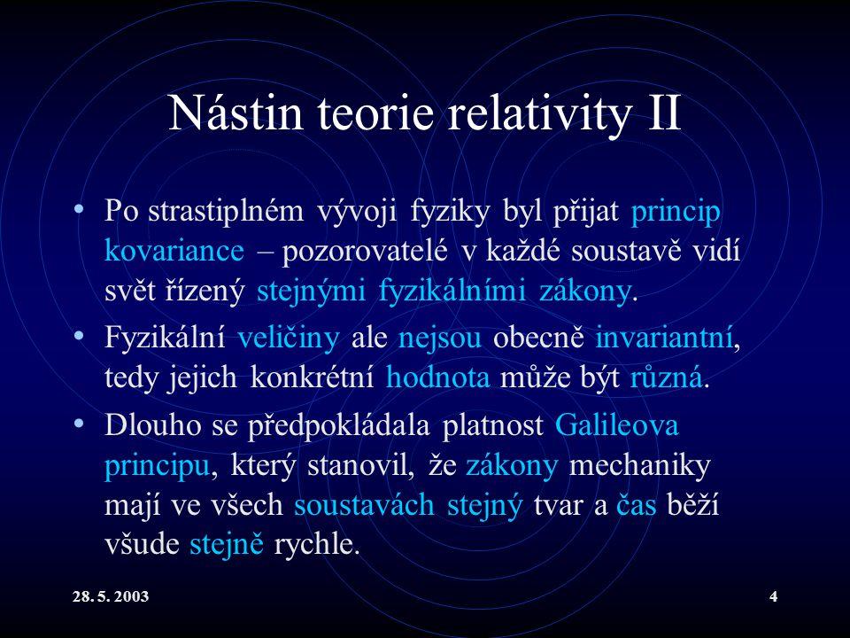 28. 5. 20034 Nástin teorie relativity II Po strastiplném vývoji fyziky byl přijat princip kovariance – pozorovatelé v každé soustavě vidí svět řízený