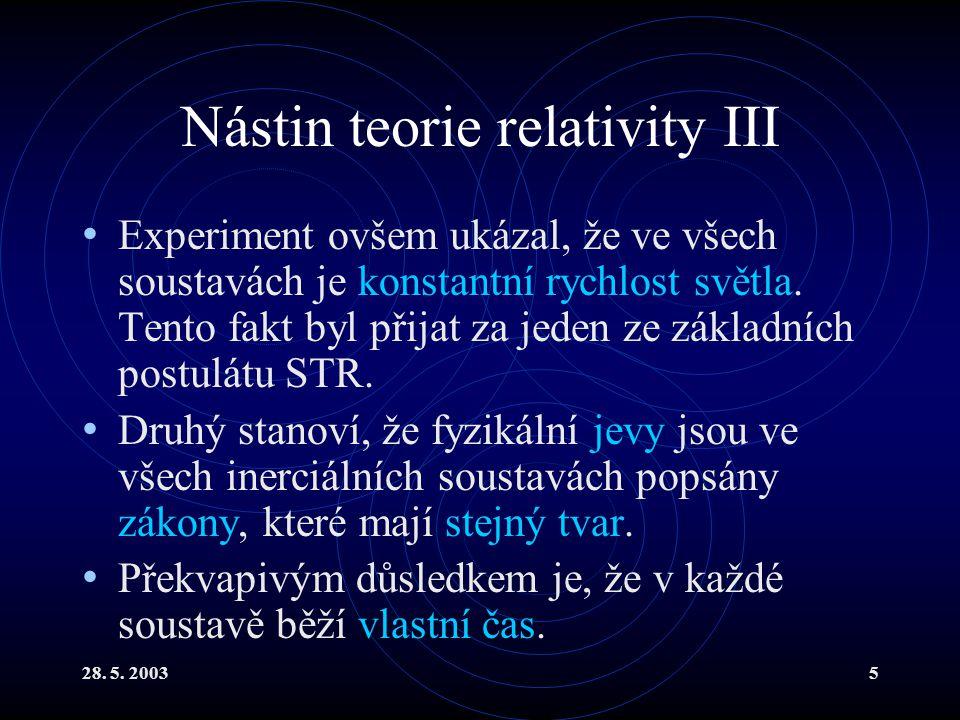 28. 5. 20035 Nástin teorie relativity III Experiment ovšem ukázal, že ve všech soustavách je konstantní rychlost světla. Tento fakt byl přijat za jede