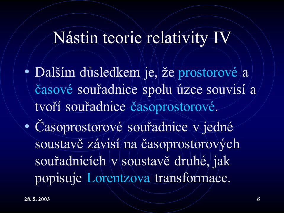 28. 5. 20036 Nástin teorie relativity IV Dalším důsledkem je, že prostorové a časové souřadnice spolu úzce souvisí a tvoří souřadnice časoprostorové.