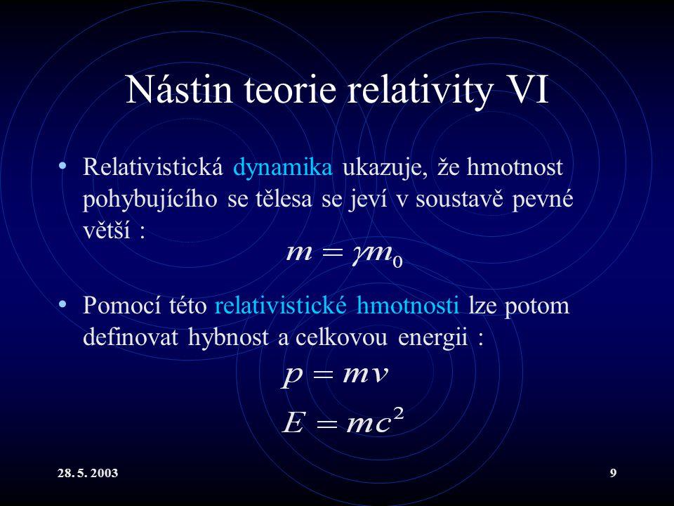 28. 5. 20039 Nástin teorie relativity VI Relativistická dynamika ukazuje, že hmotnost pohybujícího se tělesa se jeví v soustavě pevné větší : Pomocí t