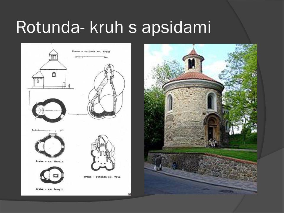 Rotunda- kruh s apsidami