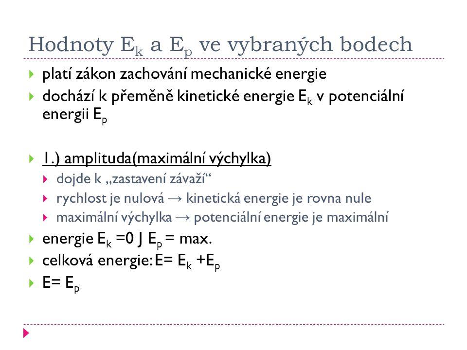 """Hodnoty E k a E p ve vybraných bodech  platí zákon zachování mechanické energie  dochází k přeměně kinetické energie E k v potenciální energii E p  1.) amplituda(maximální výchylka)  dojde k """"zastavení závaží  rychlost je nulová → kinetická energie je rovna nule  maximální výchylka → potenciální energie je maximální  energie E k =0 J E p = max."""