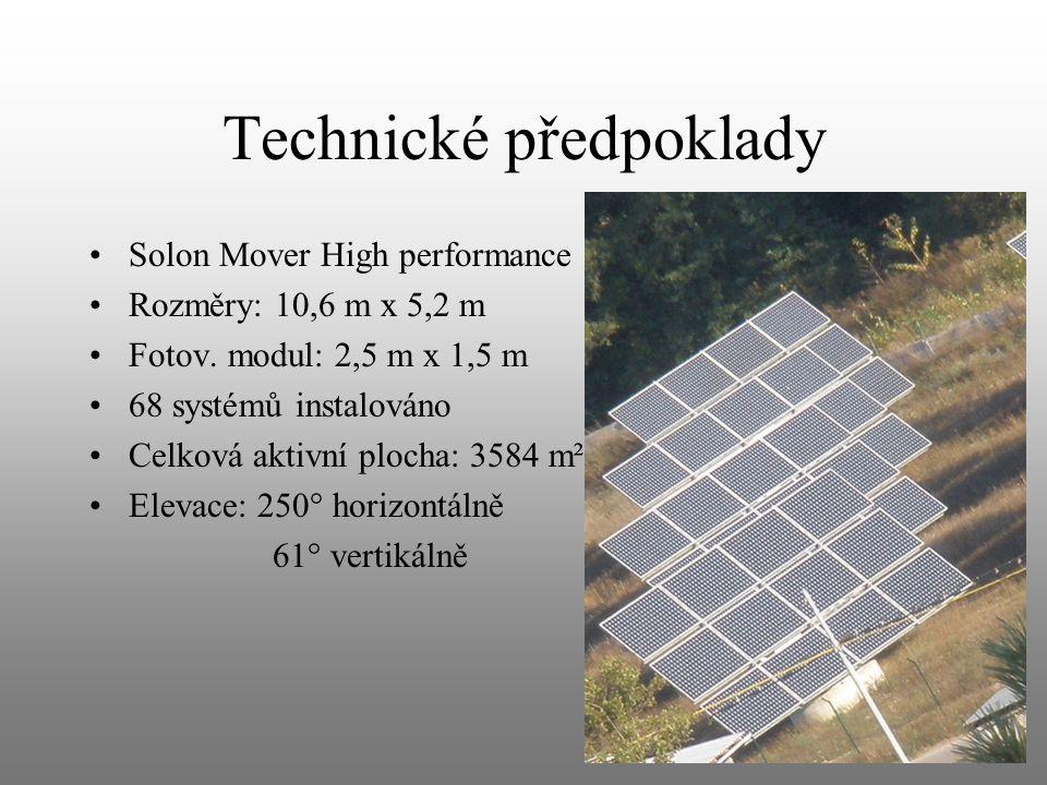 Technické předpoklady Solon Mover High performance Rozměry: 10,6 m x 5,2 m Fotov. modul: 2,5 m x 1,5 m 68 systémů instalováno Celková aktivní plocha: