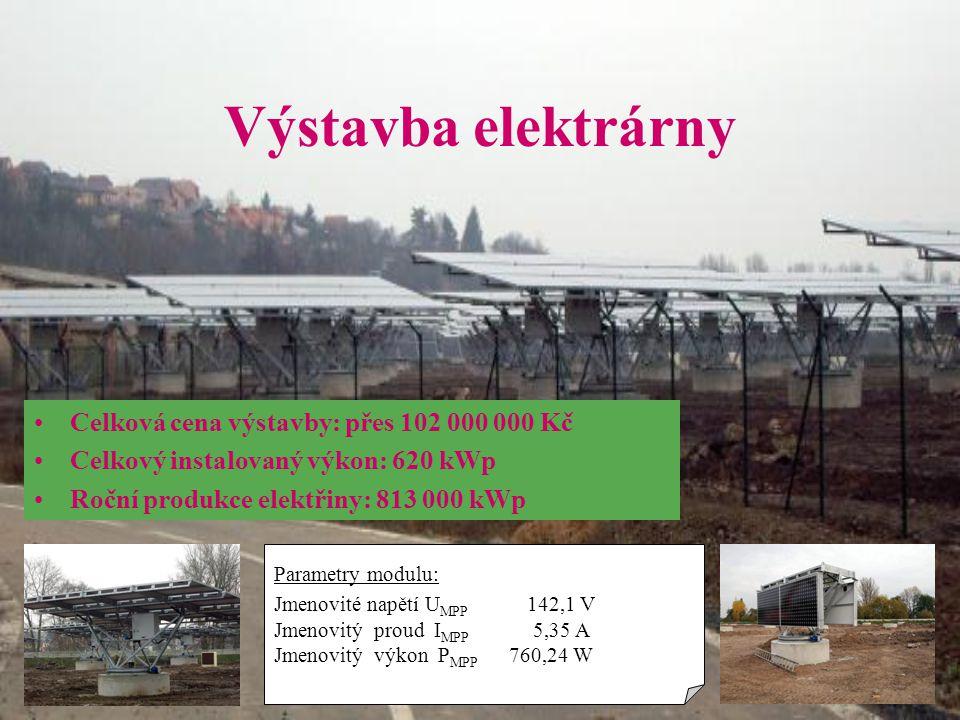 Výstavba elektrárny Celková cena výstavby: přes 102 000 000 Kč Celkový instalovaný výkon: 620 kWp Roční produkce elektřiny: 813 000 kWp Parametry modu