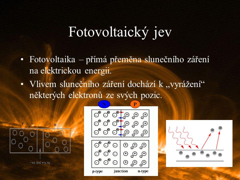 """Fotovoltaický jev Fotovoltaika – přímá přeměna slunečního záření na elektrickou energii. Vlivem slunečního záření dochází k """"vyrážení"""" některých elekt"""