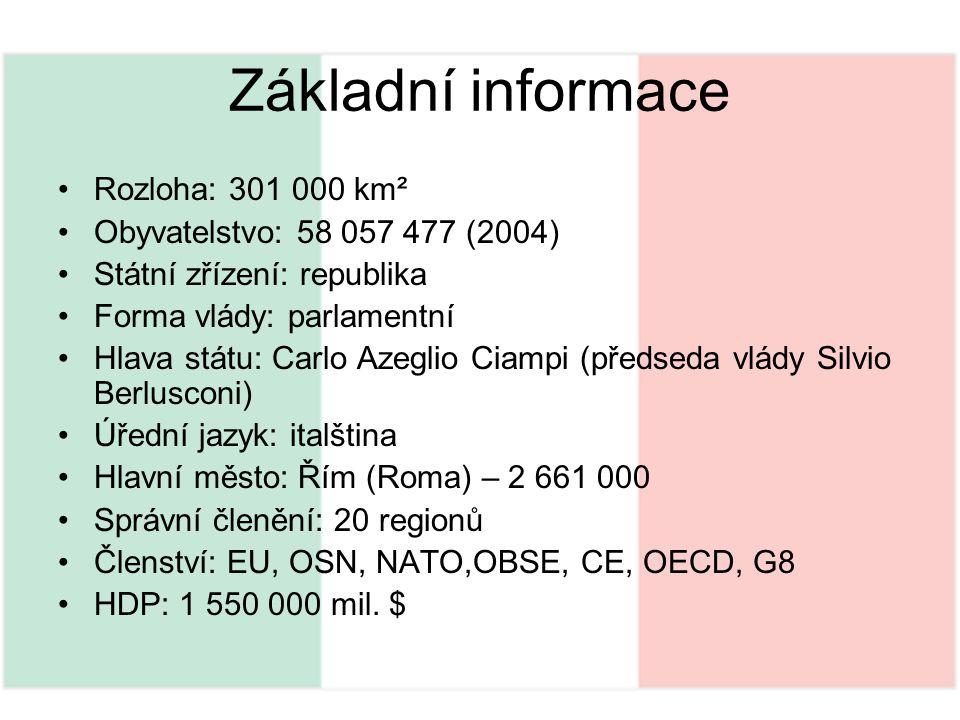 Základní informace Rozloha: 301 000 km² Obyvatelstvo: 58 057 477 (2004) Státní zřízení: republika Forma vlády: parlamentní Hlava státu: Carlo Azeglio