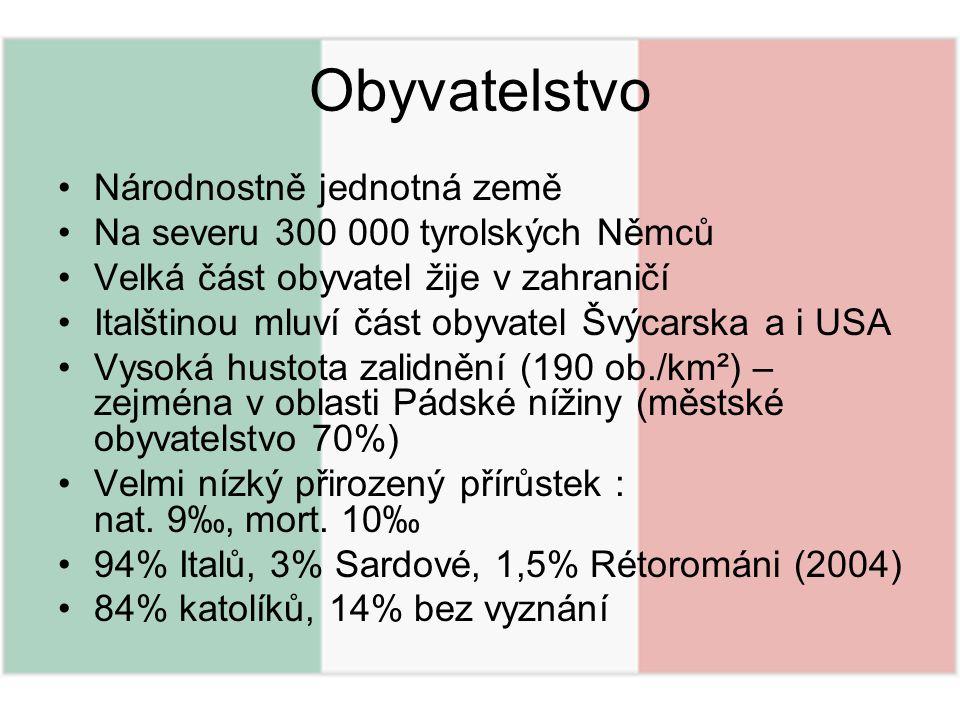 Obyvatelstvo Národnostně jednotná země Na severu 300 000 tyrolských Němců Velká část obyvatel žije v zahraničí Italštinou mluví část obyvatel Švýcarsk