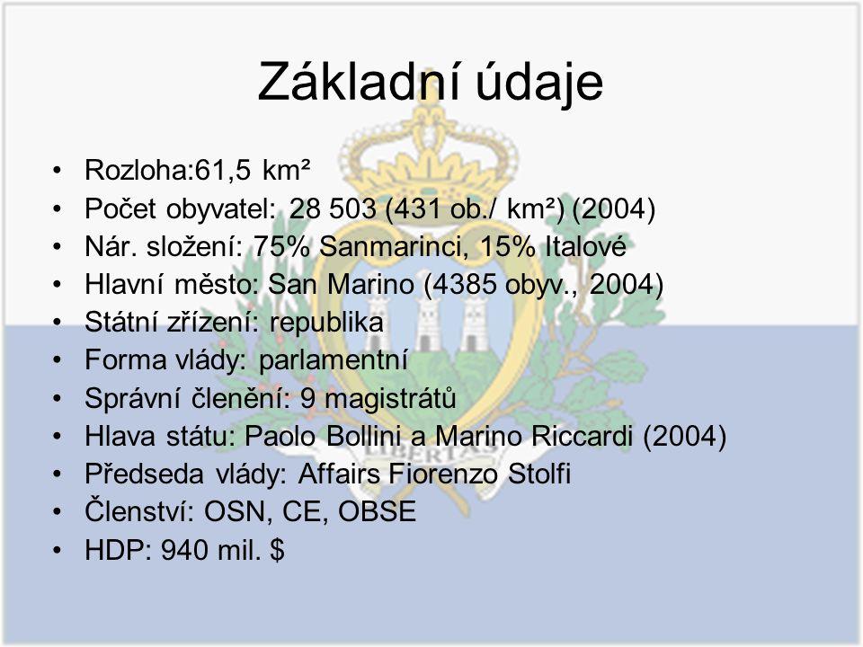 Základní údaje Rozloha:61,5 km² Počet obyvatel: 28 503 (431 ob./ km²) (2004) Nár. složení: 75% Sanmarinci, 15% Italové Hlavní město: San Marino (4385