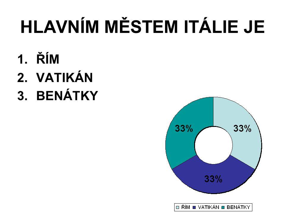 HLAVNÍM MĚSTEM ITÁLIE JE 1.ŘÍM 2.VATIKÁN 3.BENÁTKY