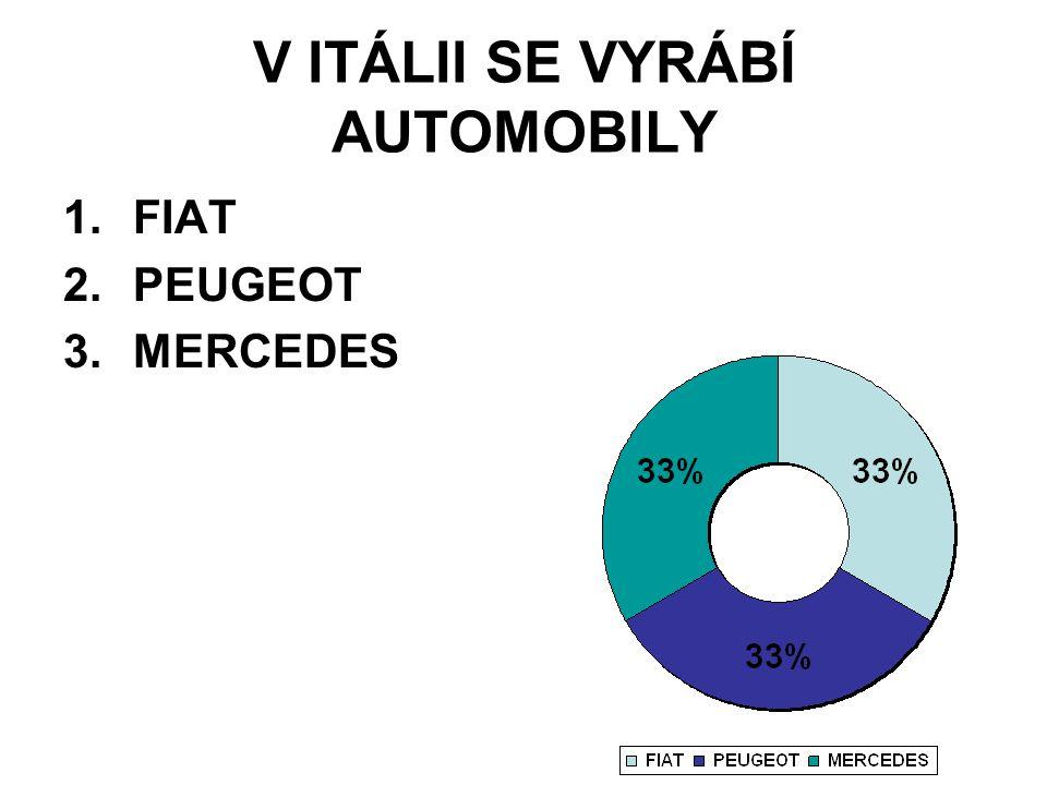V ITÁLII SE VYRÁBÍ AUTOMOBILY 1.FIAT 2.PEUGEOT 3.MERCEDES