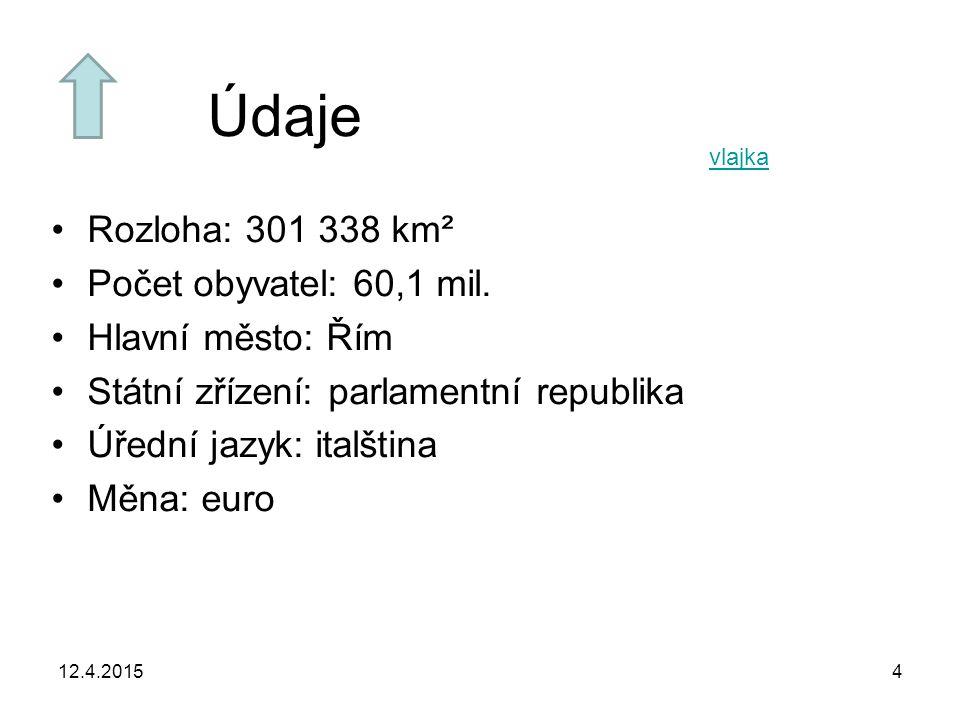 12.4.20154 Údaje Rozloha: 301 338 km² Počet obyvatel: 60,1 mil.