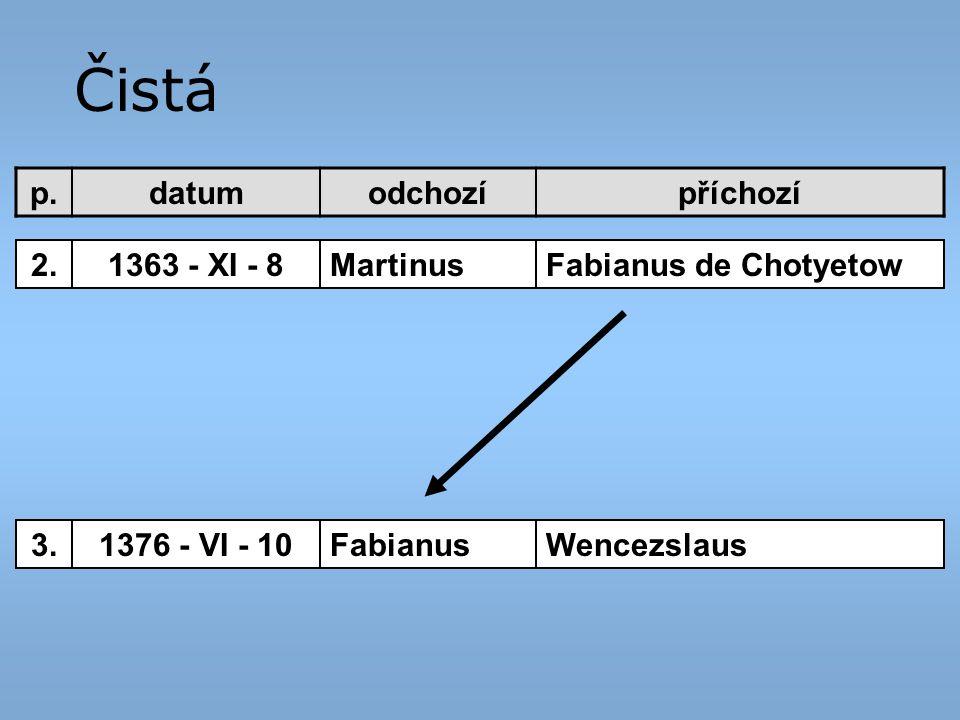 4.1377 - VI - 20WenceslausSwacho de Sbiroh p.datumodchozípříchozí 5.1390 - VIII - 26JodocusJohannes de Chotyetow Bořejov 1377 - 1390SwachoJodocus
