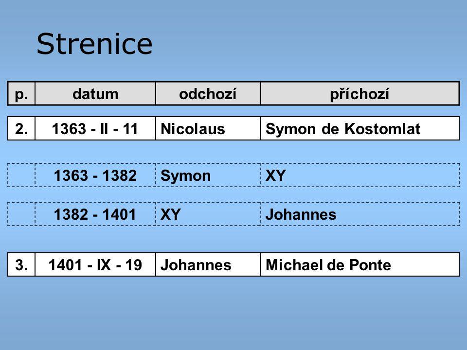 2.1363 - II - 11NicolausSymon de Kostomlat p.datumodchozípříchozí 3.1401 - IX - 19JohannesMichael de Ponte Strenice 1363 - 1382SymonXY 1382 - 1401XYJohannes