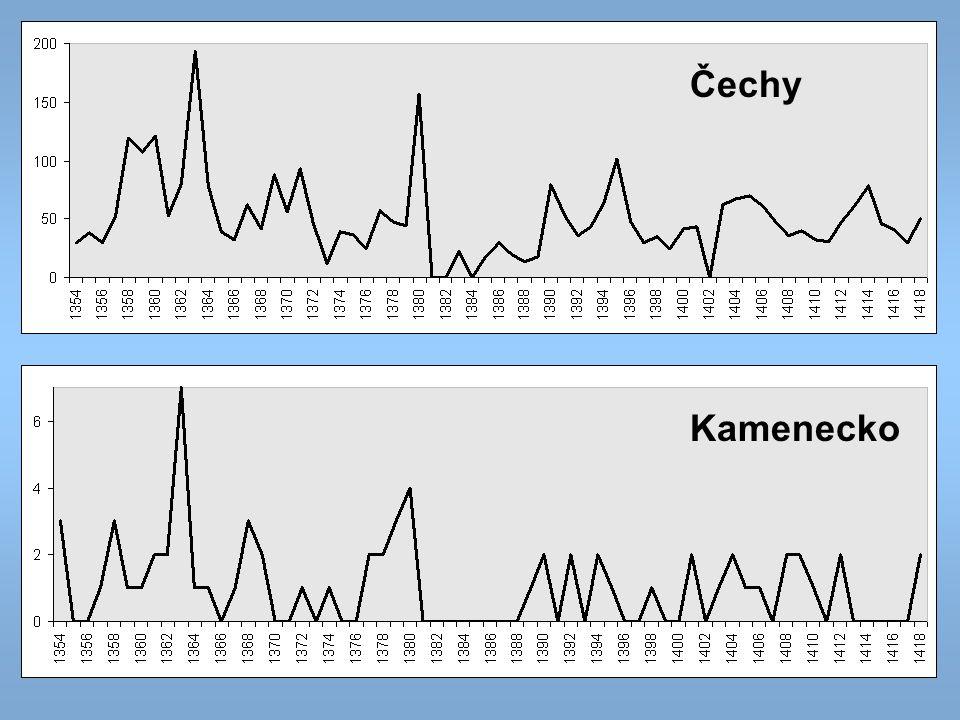 Čechy Kamenecko