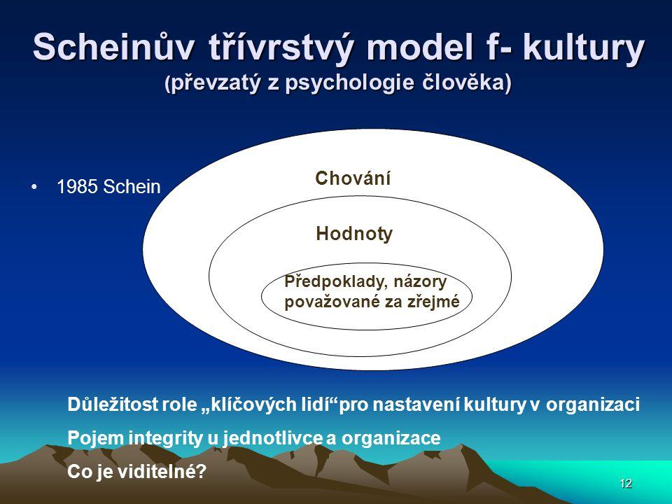 """12 Scheinův třívrstvý model f- kultury ( převzatý z psychologie člověka) 1985 Schein Chování Hodnoty Důležitost role """"klíčových lidí pro nastavení kultury v organizaci Pojem integrity u jednotlivce a organizace Co je viditelné."""