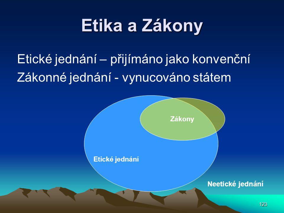123 Etika a Zákony Etické jednání – přijímáno jako konvenční Zákonné jednání - vynucováno státem Etické jednání Zákony Neetické jednání