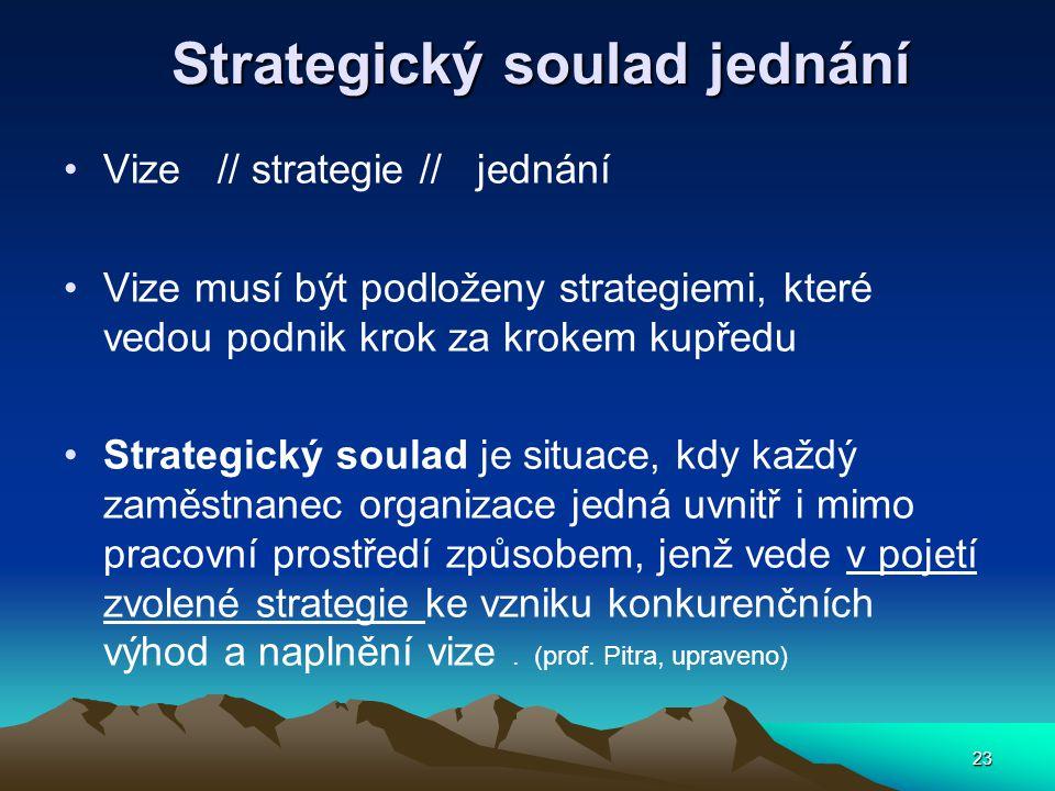 23 Strategický soulad jednání Vize // strategie // jednání Vize musí být podloženy strategiemi, které vedou podnik krok za krokem kupředu Strategický soulad je situace, kdy každý zaměstnanec organizace jedná uvnitř i mimo pracovní prostředí způsobem, jenž vede v pojetí zvolené strategie ke vzniku konkurenčních výhod a naplnění vize.