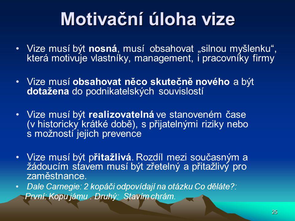 """25 Motivační úloha vize Vize musí být nosná, musí obsahovat """"silnou myšlenku , která motivuje vlastníky, management, i pracovníky firmy Vize musí obsahovat něco skutečně nového a být dotažena do podnikatelských souvislostí Vize musí být realizovatelná ve stanoveném čase (v historicky krátké době), s přijatelnými riziky nebo s možností jejich prevence Vize musí být přitažlivá."""