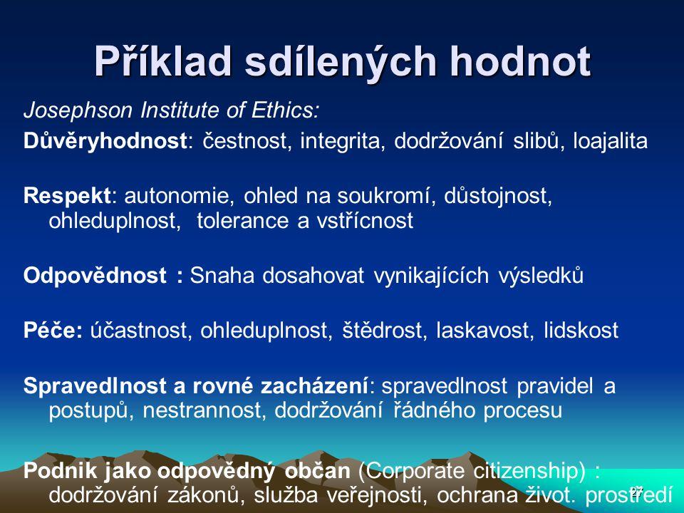 27 Příklad sdílených hodnot Josephson Institute of Ethics: Důvěryhodnost: čestnost, integrita, dodržování slibů, loajalita Respekt: autonomie, ohled na soukromí, důstojnost, ohleduplnost, tolerance a vstřícnost Odpovědnost : Snaha dosahovat vynikajících výsledků Péče: účastnost, ohleduplnost, štědrost, laskavost, lidskost Spravedlnost a rovné zacházení: spravedlnost pravidel a postupů, nestrannost, dodržování řádného procesu Podnik jako odpovědný občan (Corporate citizenship) : dodržování zákonů, služba veřejnosti, ochrana život.