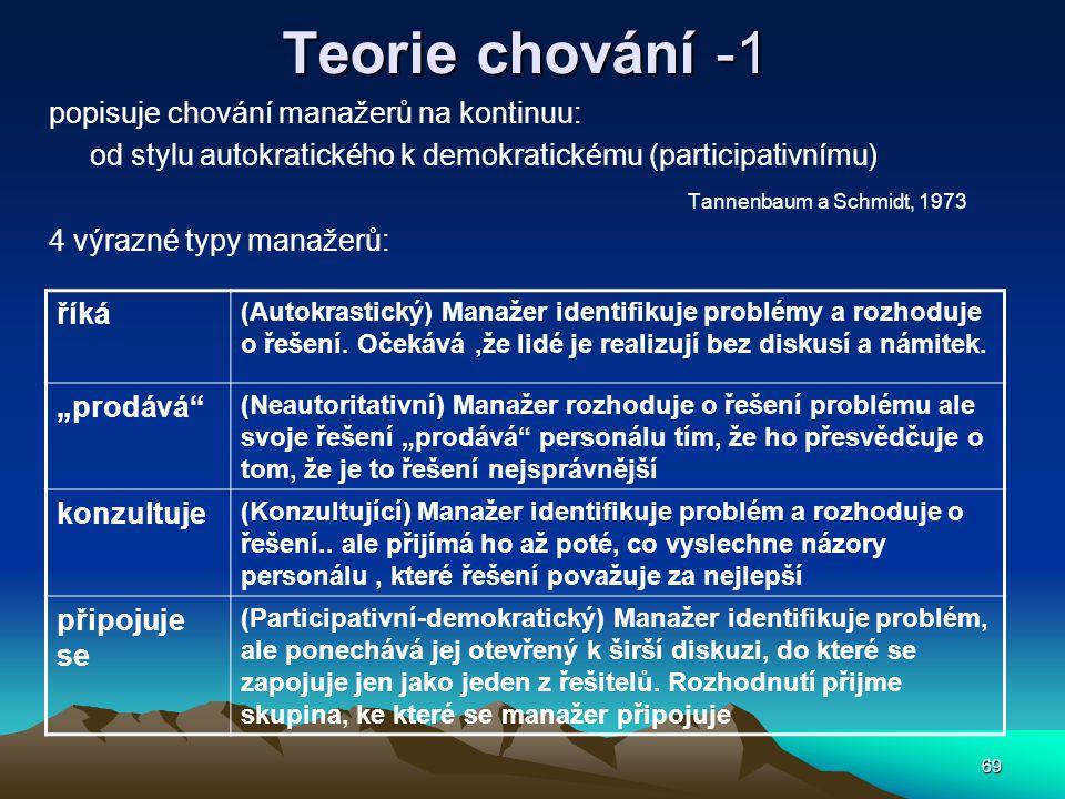 69 Teorie chování -1 popisuje chování manažerů na kontinuu: od stylu autokratického k demokratickému (participativnímu) Tannenbaum a Schmidt, 1973 4 výrazné typy manažerů: říká (Autokrastický) Manažer identifikuje problémy a rozhoduje o řešení.