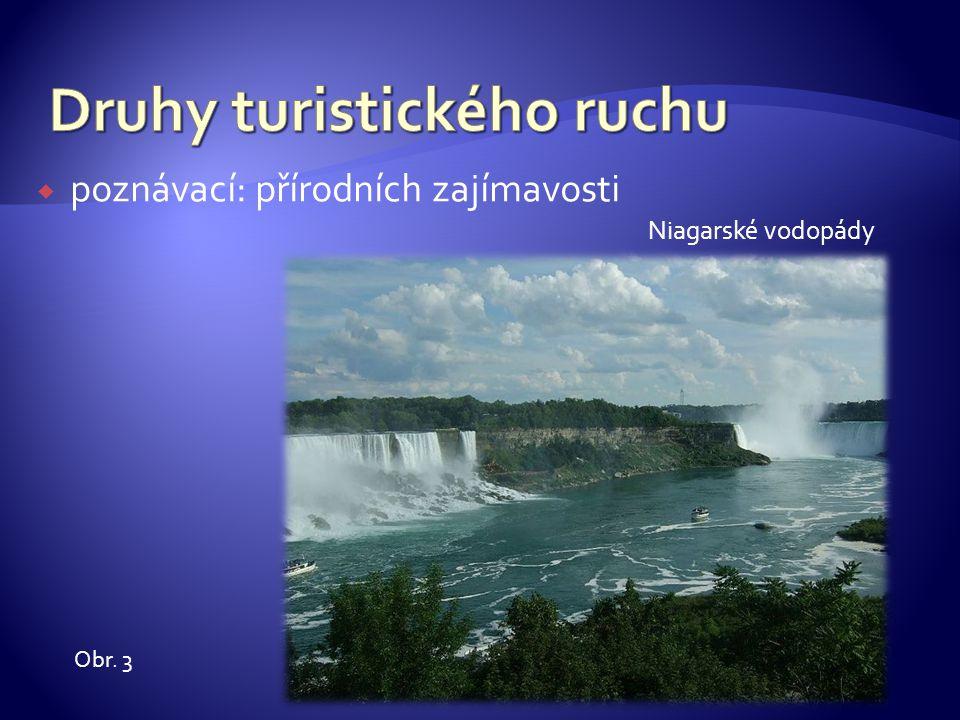  poznávací: přírodních zajímavosti Niagarské vodopády Obr. 3