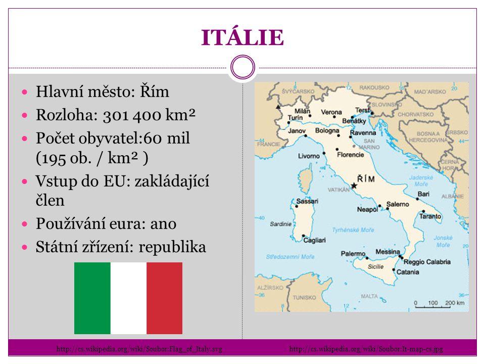 ITÁLIE Hlavní město: Řím Rozloha: 301 400 km² Počet obyvatel:60 mil (195 ob.