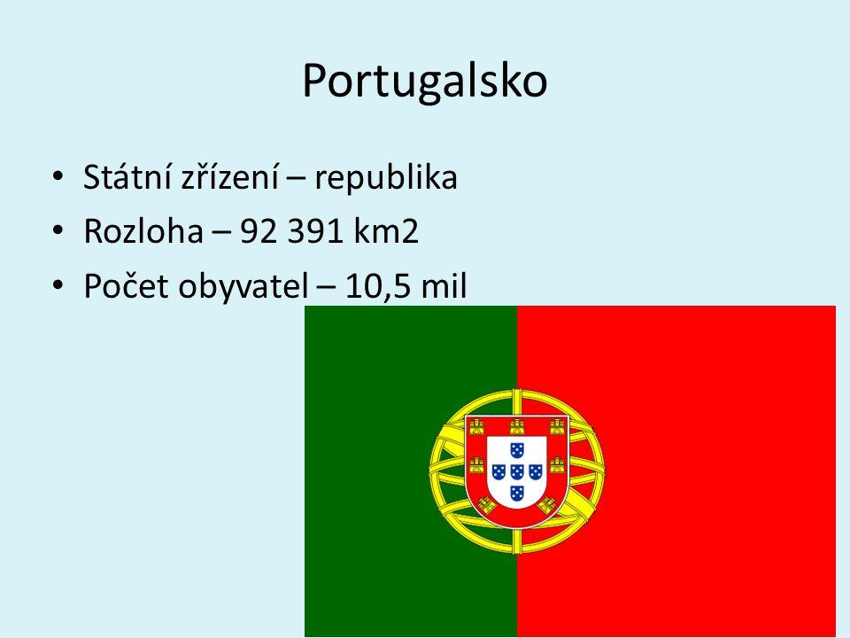 Portugalsko Státní zřízení – republika Rozloha – 92 391 km2 Počet obyvatel – 10,5 mil