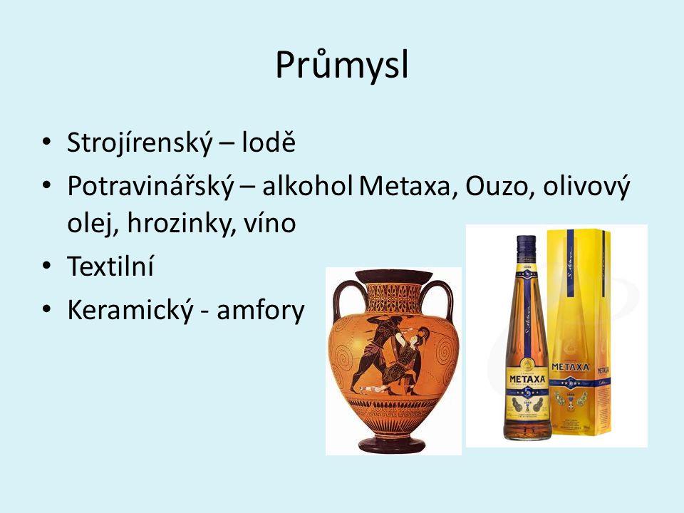 Průmysl Strojírenský – lodě Potravinářský – alkohol Metaxa, Ouzo, olivový olej, hrozinky, víno Textilní Keramický - amfory