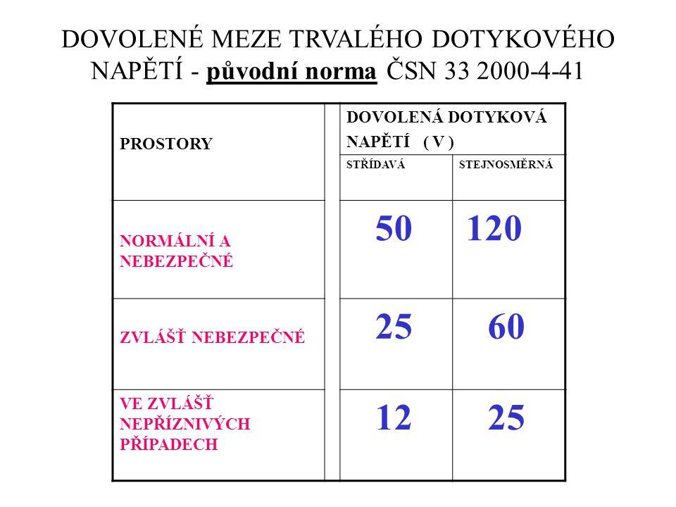 DOVOLENÉ MEZE TRVALÉHO DOTYKOVÉHO NAPĚTÍ - původní norma ČSN 33 2000-4-41 PROSTORY DOVOLENÁ DOTYKOVÁ NAPĚTÍ ( V ) STŘÍDAVÁSTEJNOSMĚRNÁ NORMÁLNÍ A NEBE
