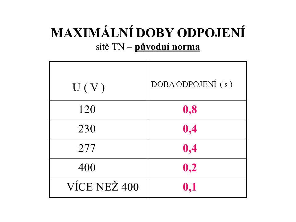 MAXIMÁLNÍ DOBY ODPOJENÍ sítě TN – původní norma U ( V ) DOBA ODPOJENÍ ( s ) 120 0,8 230 0,4 277 0,4 400 0,2 VÍCE NEŽ 400 0,1
