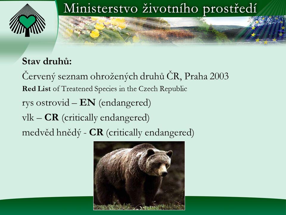 Mezinárodní úmluvy a ochrana v rámci EU Bernská úmluva - ČR přistoupila k Úmluvě o ochraně evropských planě rostoucích rostlin, volně žijících živočichů a přírodních stanovišť v r.
