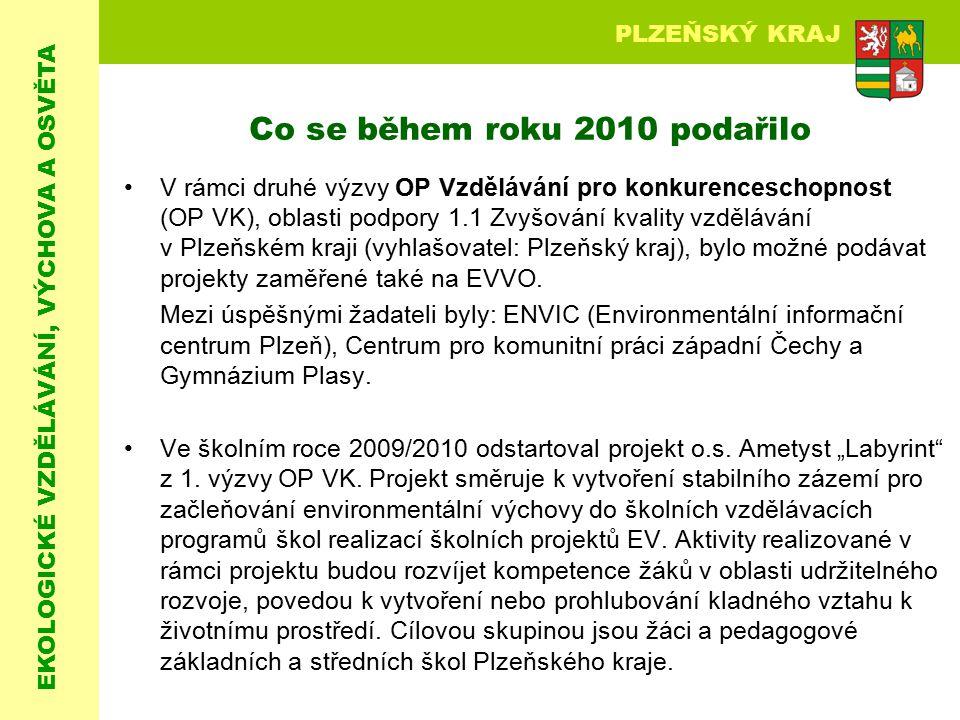 EKOLOGICKÉ VZDĚLÁVÁNÍ, VÝCHOVA A OSVĚTA PLZEŇSKÝ KRAJ Co se během roku 2010 podařilo V rámci druhé výzvy OP Vzdělávání pro konkurenceschopnost (OP VK)