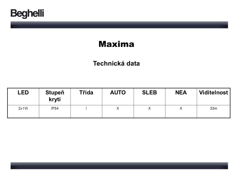 Maxima Technická data LEDStupeň krytí TřídaAUTOSLEBNEAViditelnost 2x1WIP54IXXX33m