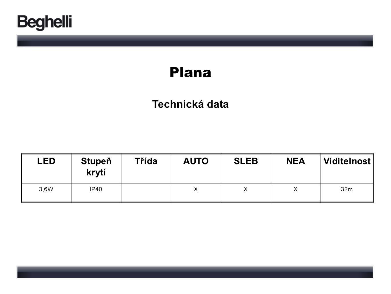 Plana Technická data LEDStupeň krytí TřídaAUTOSLEBNEAViditelnost 3,6WIP40XXX32m