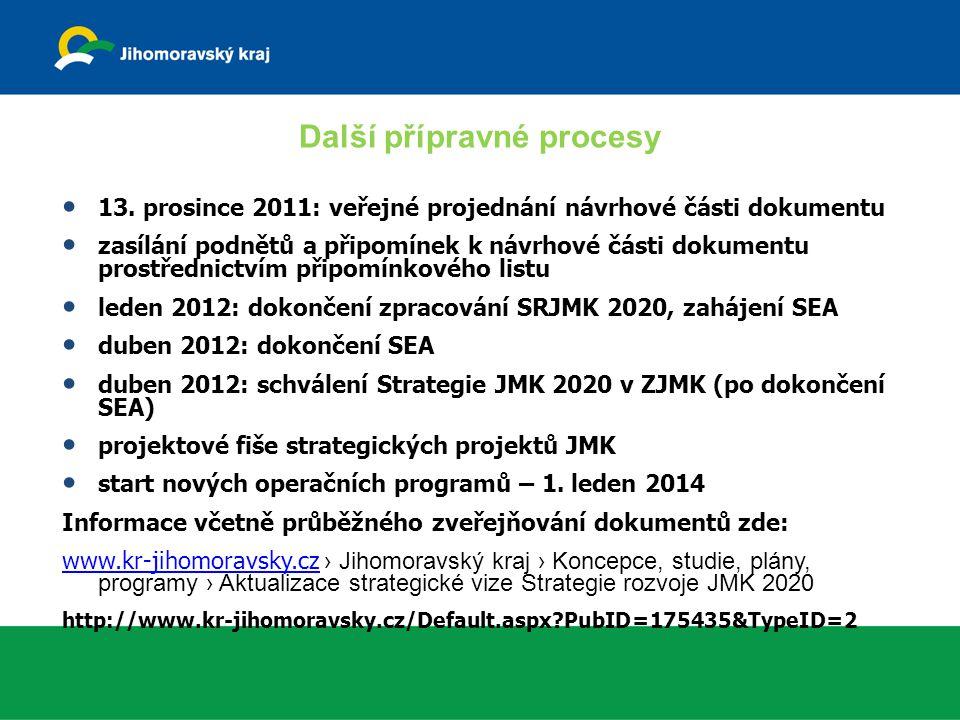 13. prosince 2011: veřejné projednání návrhové části dokumentu zasílání podnětů a připomínek k návrhové části dokumentu prostřednictvím připomínkového