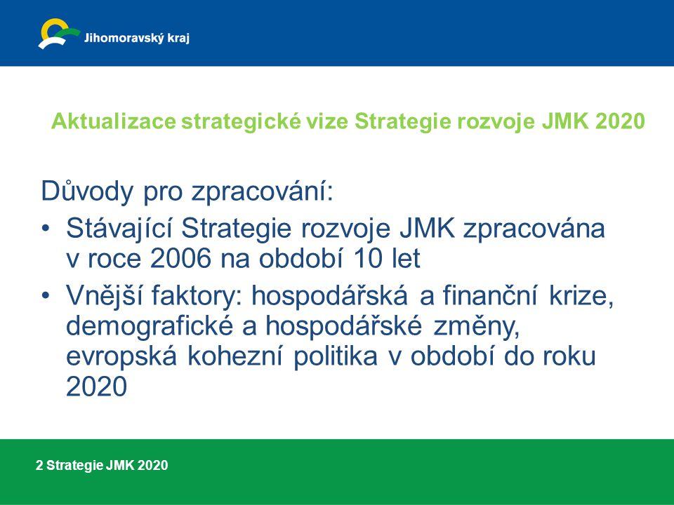 3 Strategie JMK 2020 Aktualizace strategické vize Strategie rozvoje JMK 2020 Červen 2011: zahájení zadávacího řízení 8.