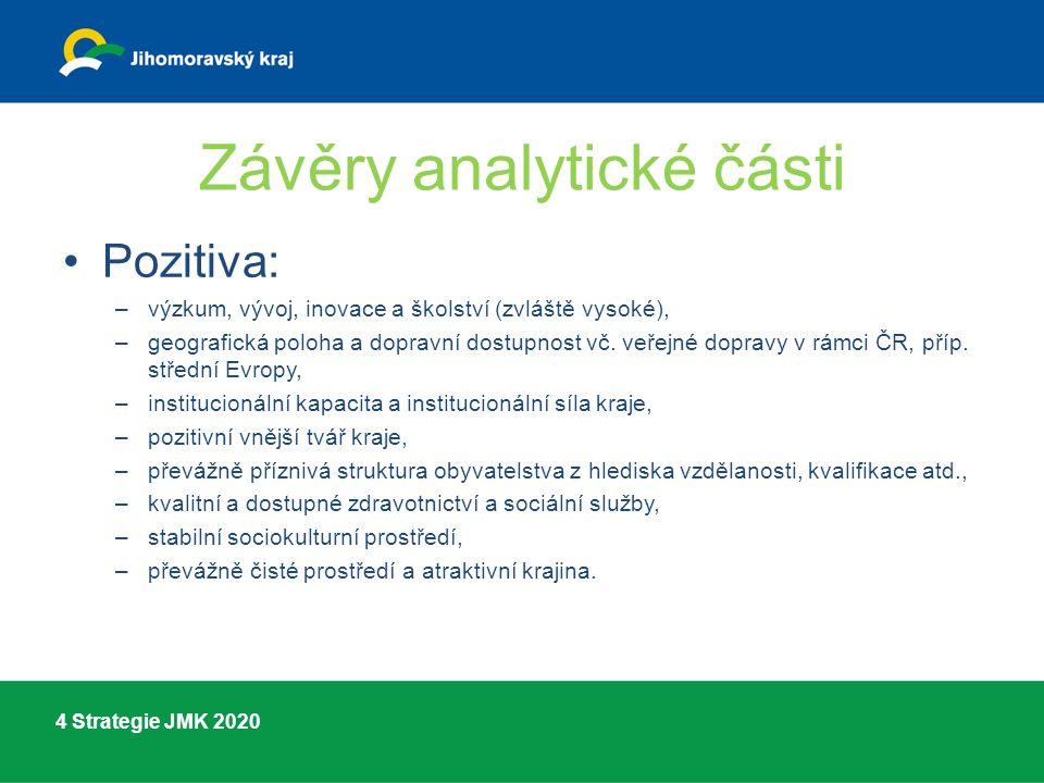 4 Strategie JMK 2020 Závěry analytické části Pozitiva: –výzkum, vývoj, inovace a školství (zvláště vysoké), –geografická poloha a dopravní dostupnost vč.