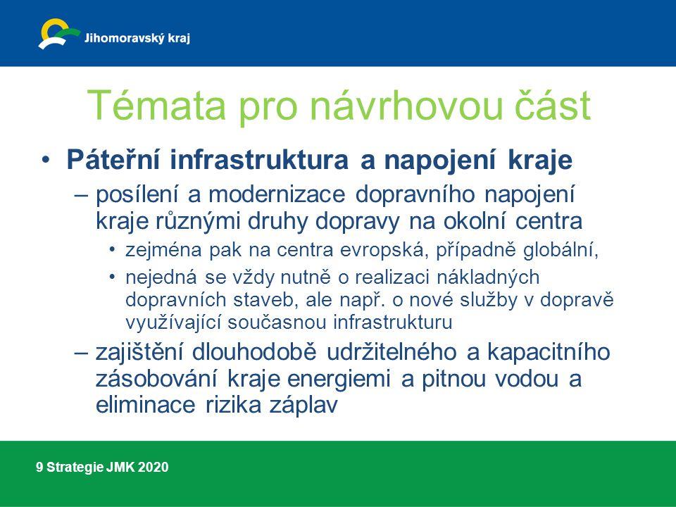 9 Strategie JMK 2020 Témata pro návrhovou část Páteřní infrastruktura a napojení kraje –posílení a modernizace dopravního napojení kraje různými druhy dopravy na okolní centra zejména pak na centra evropská, případně globální, nejedná se vždy nutně o realizaci nákladných dopravních staveb, ale např.