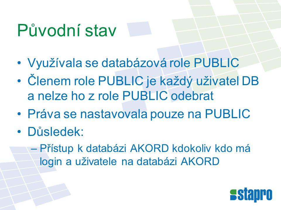 Původní stav Využívala se databázová role PUBLIC Členem role PUBLIC je každý uživatel DB a nelze ho z role PUBLIC odebrat Práva se nastavovala pouze na PUBLIC Důsledek: –Přístup k databázi AKORD kdokoliv kdo má login a uživatele na databázi AKORD
