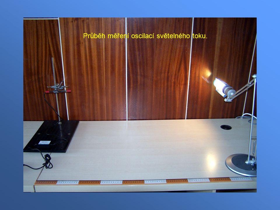 Průběh měření oscilací světelného toku.
